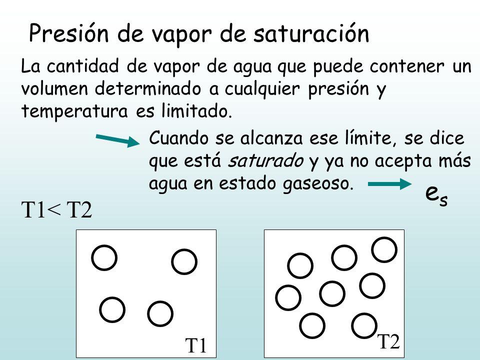 es Presión de vapor de saturación T1< T2 T2 T1