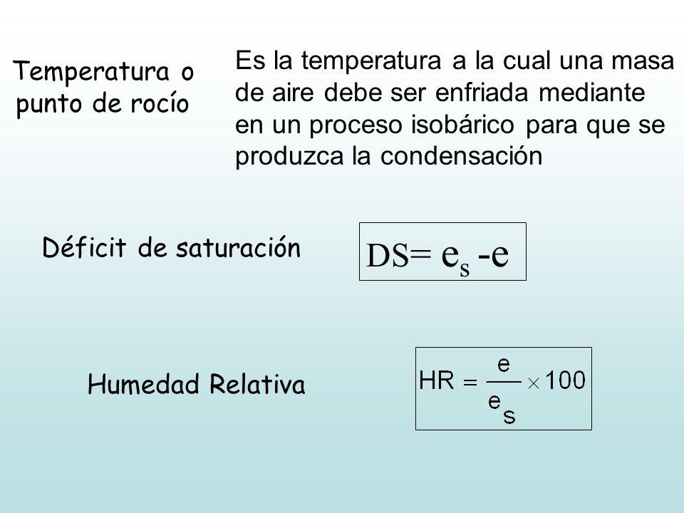 Temperatura o punto de rocío