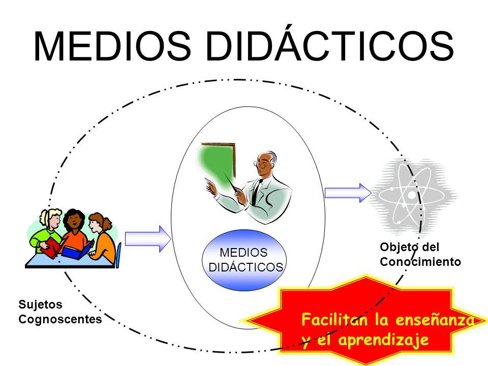 MEDIOS DIDÁCTICOS Facilitan la enseñanza y el aprendizaje MEDIOS