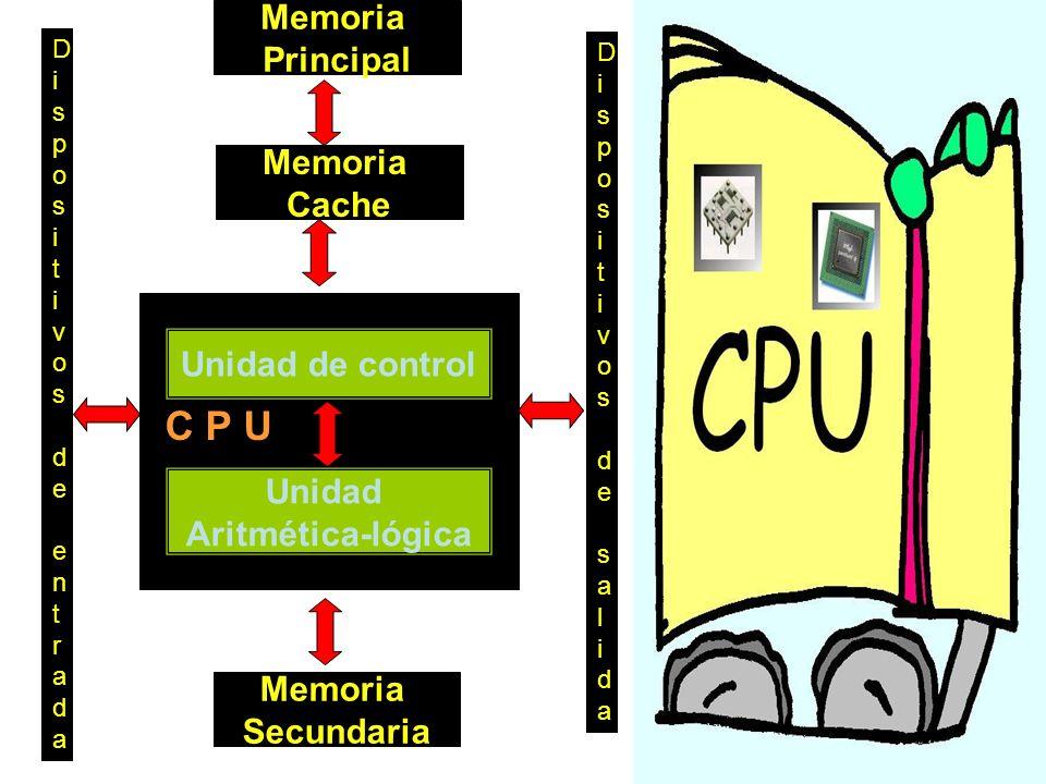 C P U Memoria Principal Cache Unidad de control Unidad