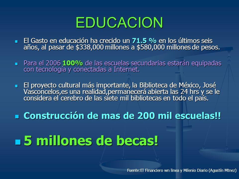 EDUCACION 5 millones de becas!