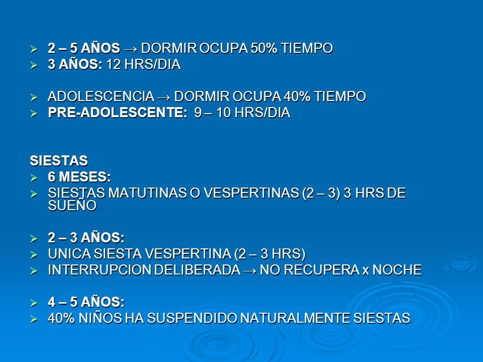 2 – 5 AÑOS → DORMIR OCUPA 50% TIEMPO