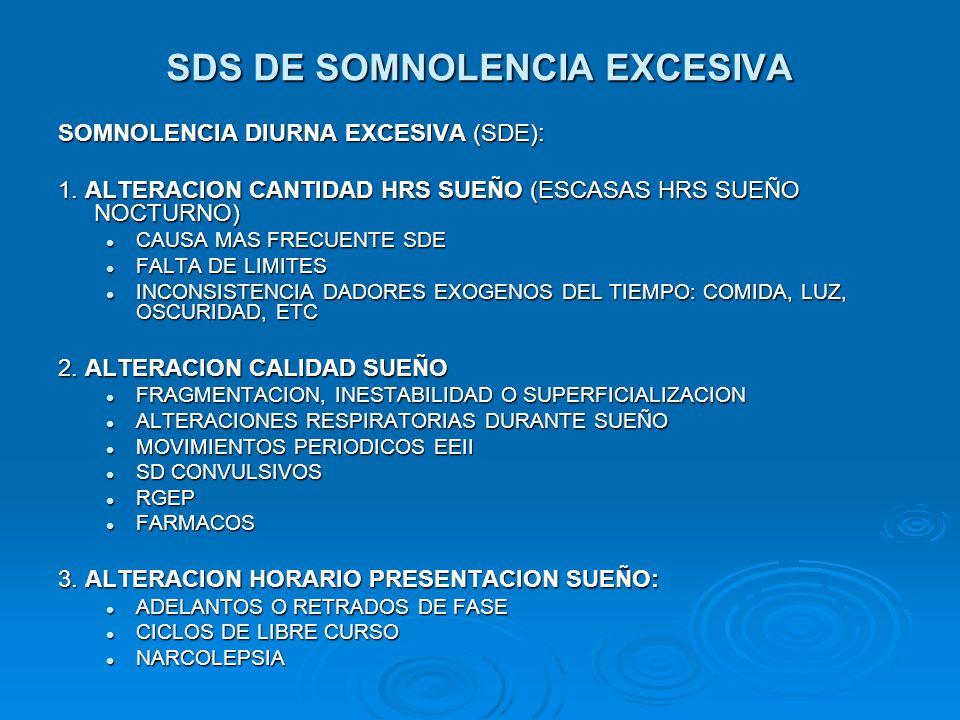 SDS DE SOMNOLENCIA EXCESIVA