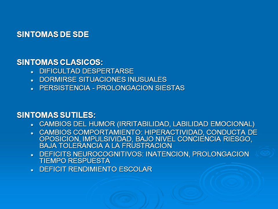 SINTOMAS DE SDE SINTOMAS CLASICOS: SINTOMAS SUTILES: