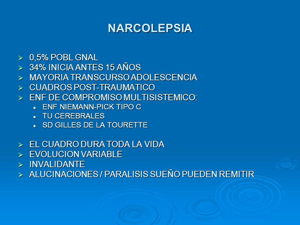 NARCOLEPSIA 0,5% POBL GNAL 34% INICIA ANTES 15 AÑOS
