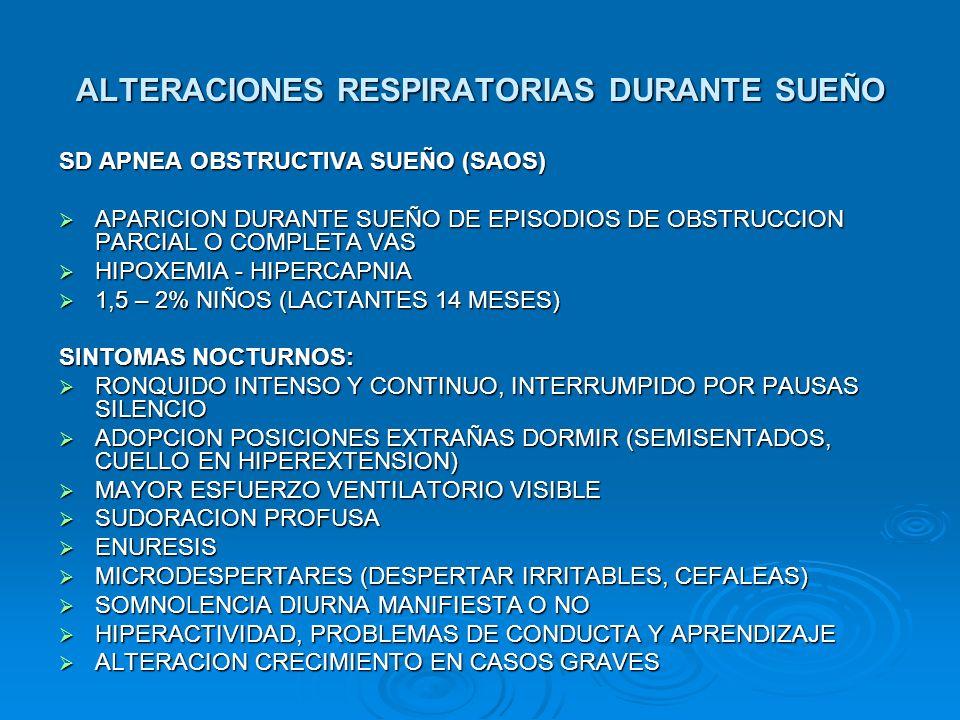 ALTERACIONES RESPIRATORIAS DURANTE SUEÑO