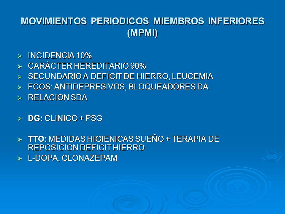MOVIMIENTOS PERIODICOS MIEMBROS INFERIORES (MPMI)