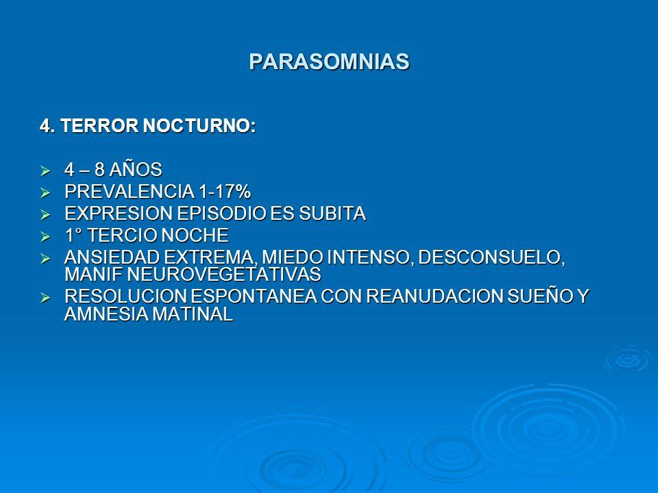 PARASOMNIAS 4. TERROR NOCTURNO: 4 – 8 AÑOS PREVALENCIA 1-17%