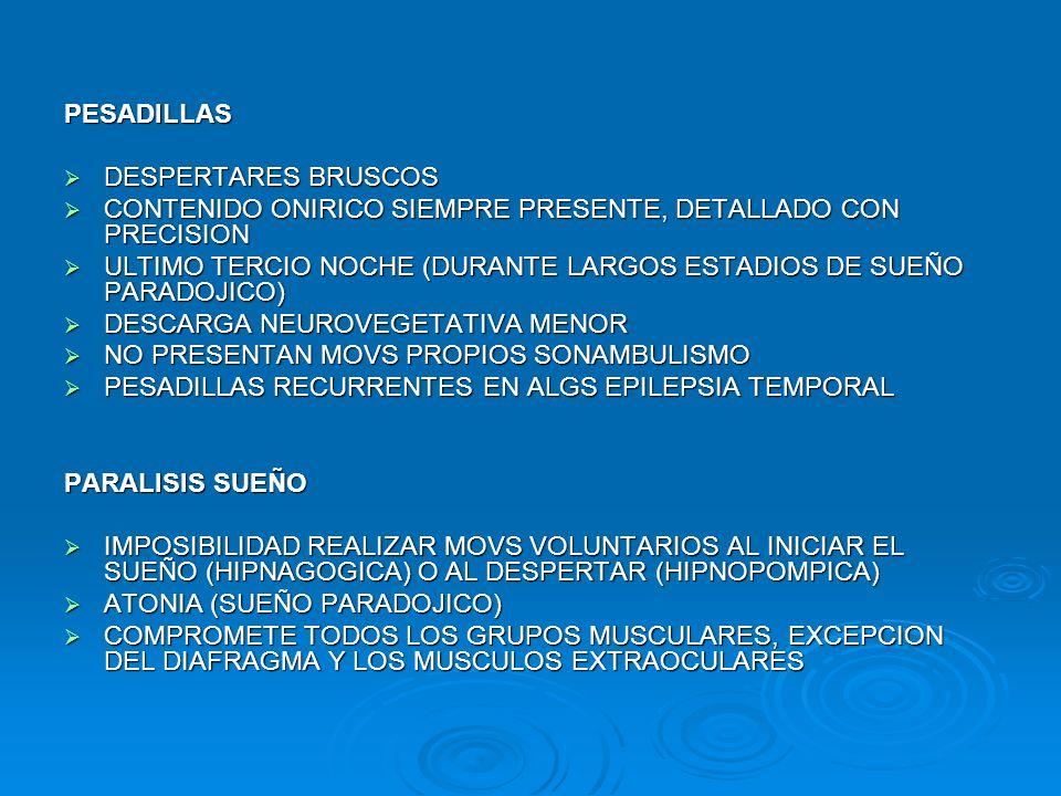 PESADILLAS DESPERTARES BRUSCOS. CONTENIDO ONIRICO SIEMPRE PRESENTE, DETALLADO CON PRECISION.