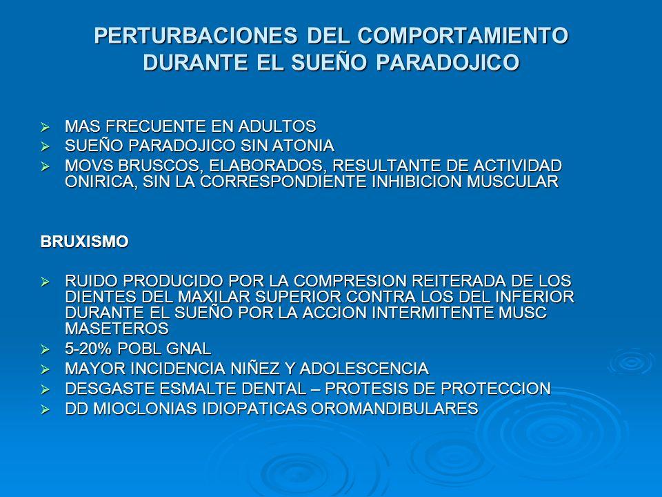 PERTURBACIONES DEL COMPORTAMIENTO DURANTE EL SUEÑO PARADOJICO