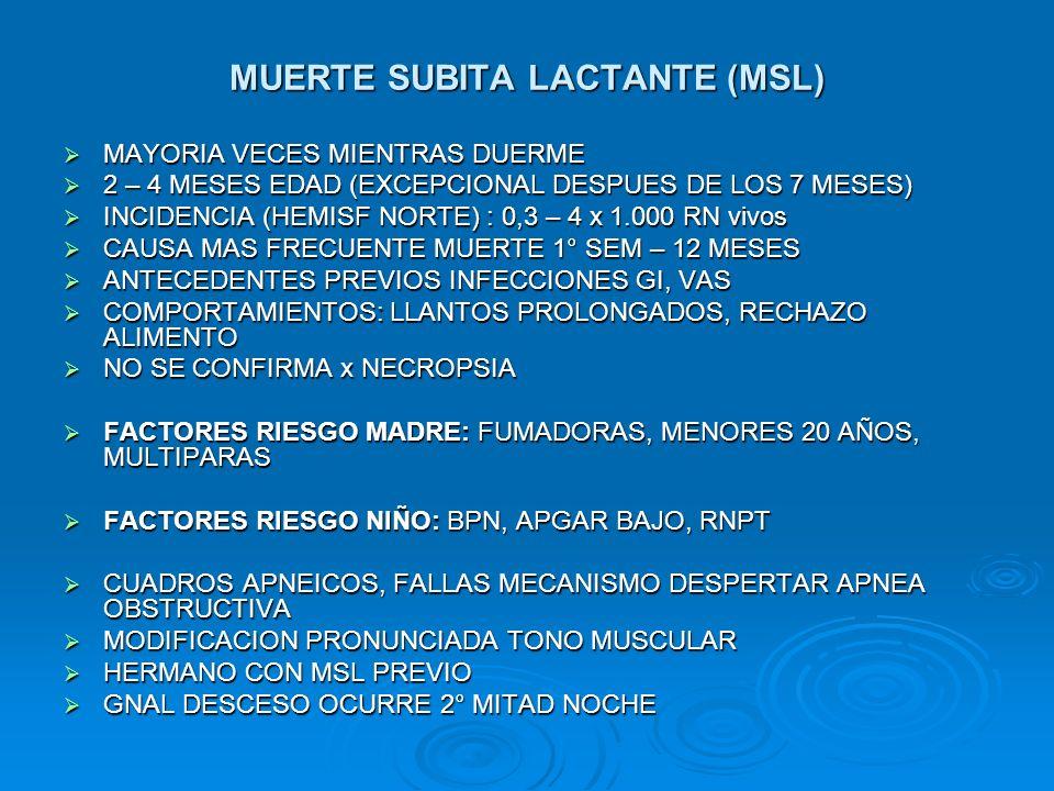 MUERTE SUBITA LACTANTE (MSL)