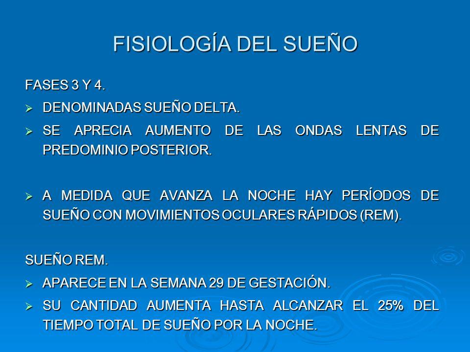 FISIOLOGÍA DEL SUEÑO FASES 3 Y 4. DENOMINADAS SUEÑO DELTA.