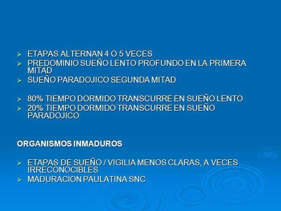 ETAPAS ALTERNAN 4 O 5 VECES