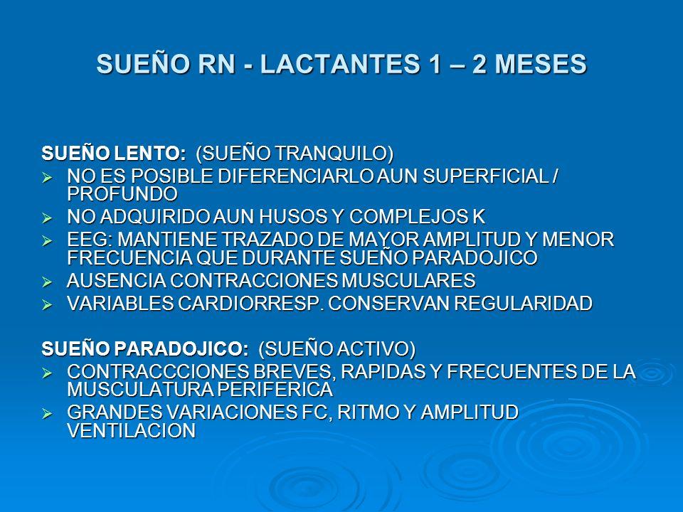 SUEÑO RN - LACTANTES 1 – 2 MESES
