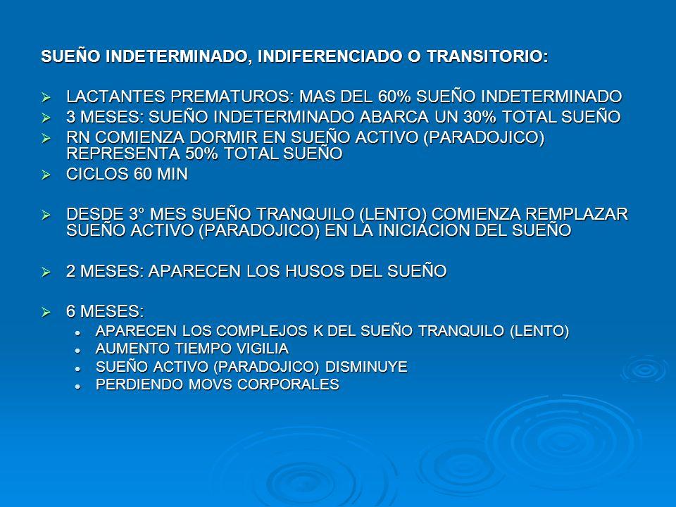 SUEÑO INDETERMINADO, INDIFERENCIADO O TRANSITORIO: