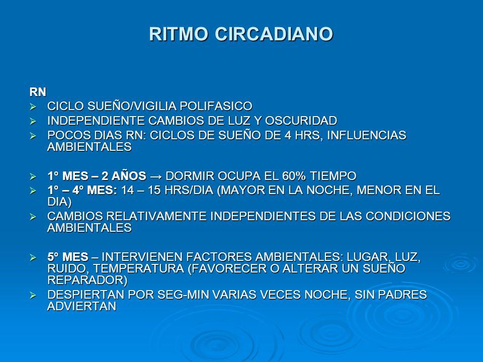 RITMO CIRCADIANO RN CICLO SUEÑO/VIGILIA POLIFASICO