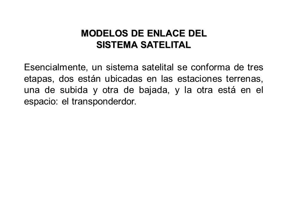 MODELOS DE ENLACE DELSISTEMA SATELITAL.