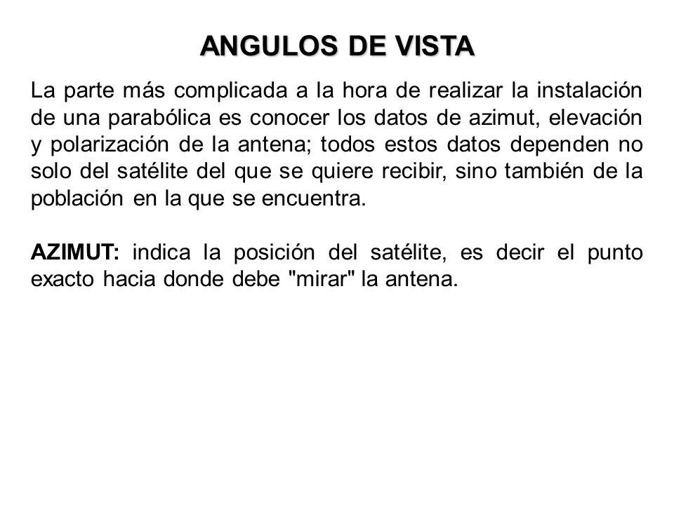 ANGULOS DE VISTA
