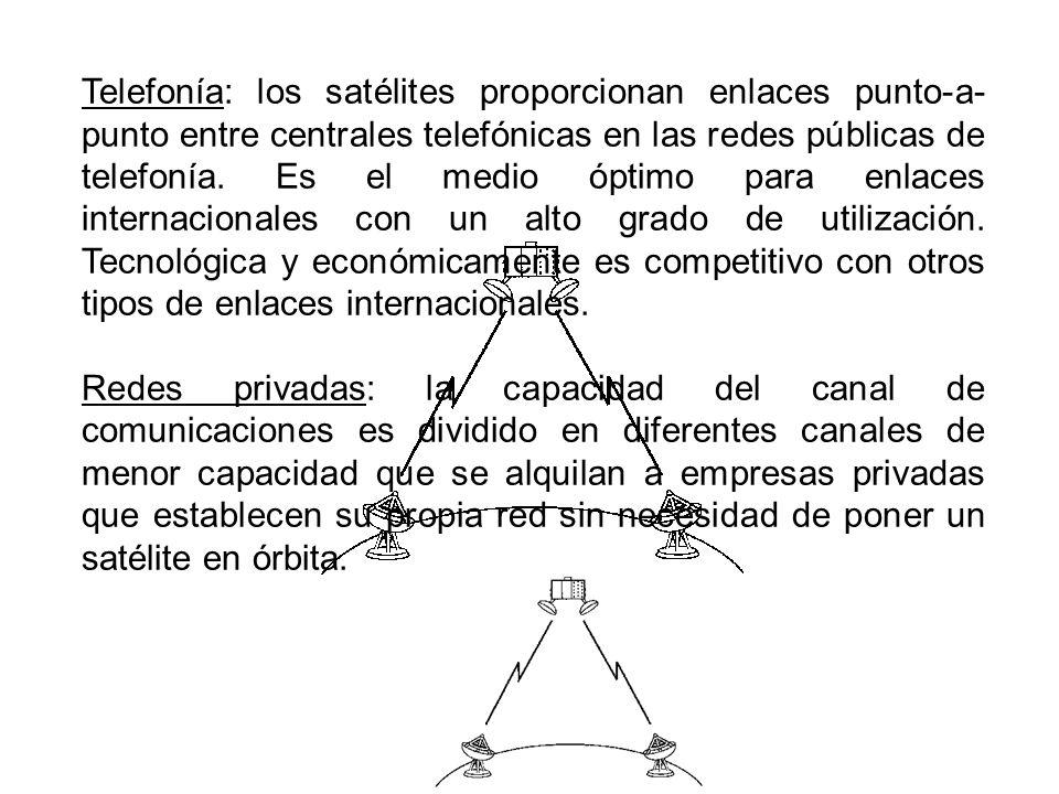 Telefonía: los satélites proporcionan enlaces punto-a-punto entre centrales telefónicas en las redes públicas de telefonía. Es el medio óptimo para enlaces internacionales con un alto grado de utilización. Tecnológica y económicamente es competitivo con otros tipos de enlaces internacionales.