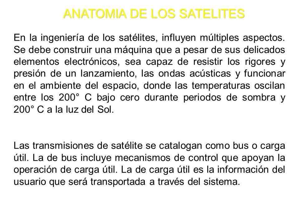 ANATOMIA DE LOS SATELITES