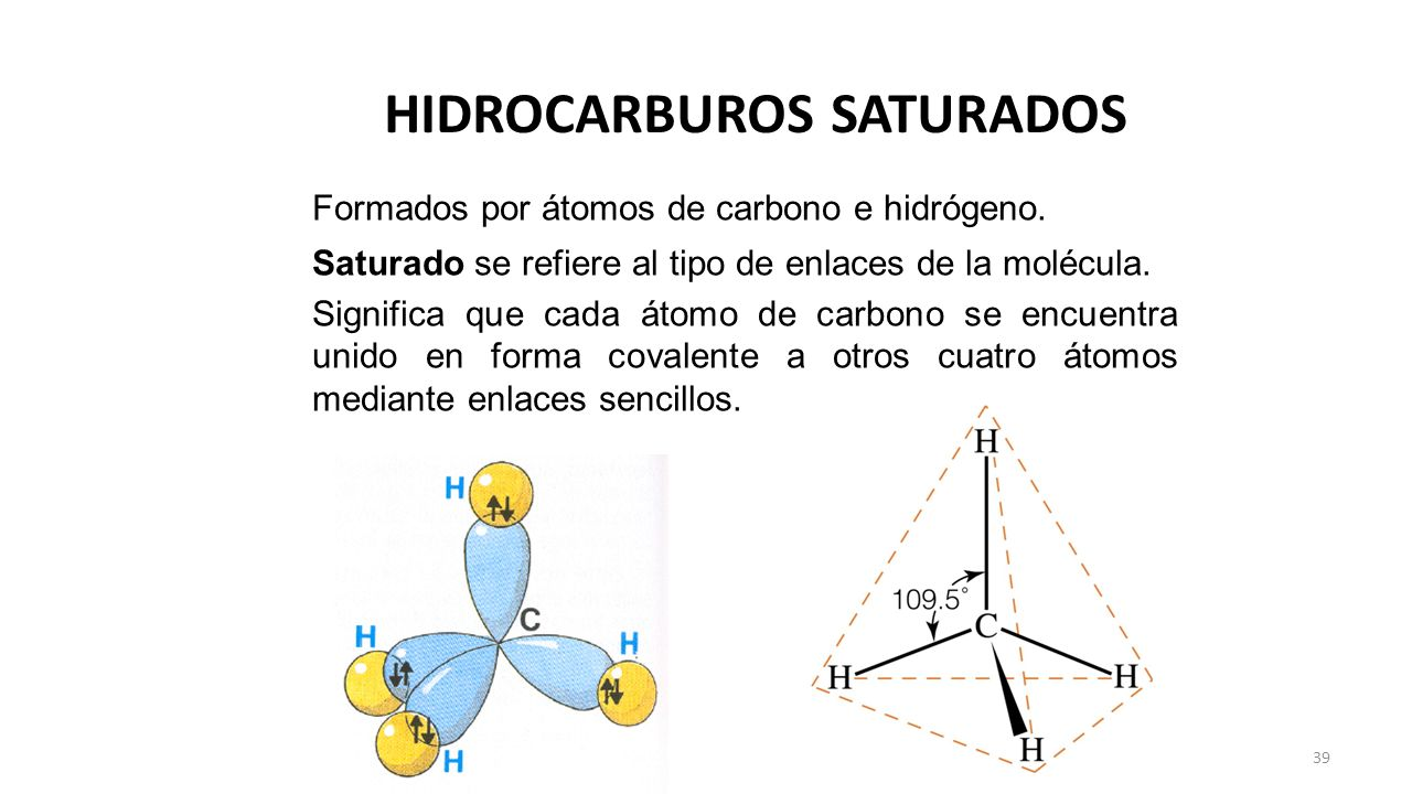 Semana 15 introducci n a la qu mica org nica qu mica ppt for Que significa molecula