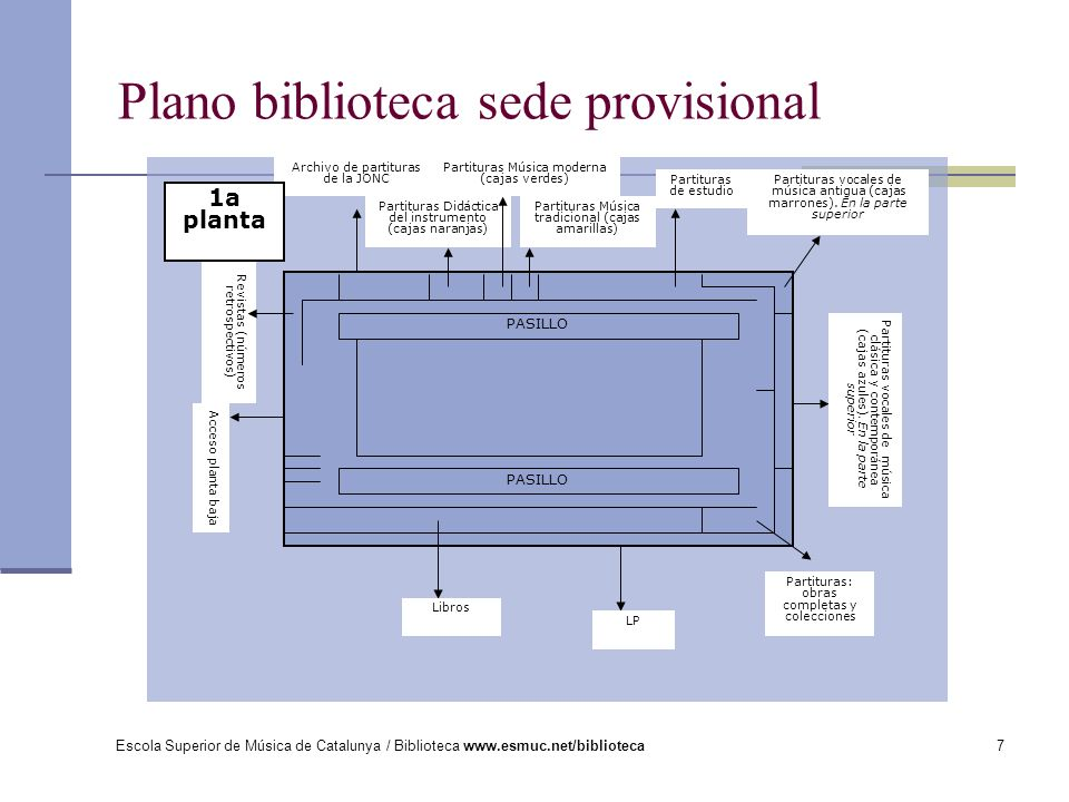 Plano biblioteca sede provisional