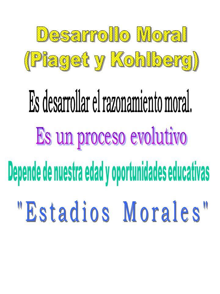 Desarrollo Moral (Piaget y Kohlberg)
