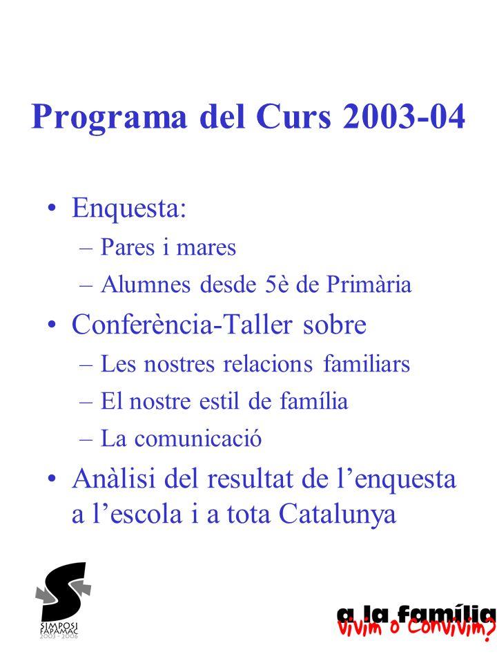 Programa del Curs 2003-04 Enquesta: Conferència-Taller sobre