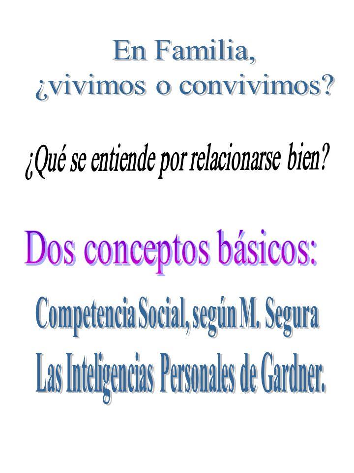 En Familia, ¿vivimos o convivimos Competencia Social, según M. Segura