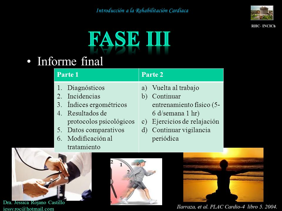 FASE III Informe final Parte 1 Parte 2 Diagnósticos Incidencias