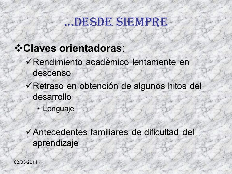 …desde siempre Claves orientadoras: