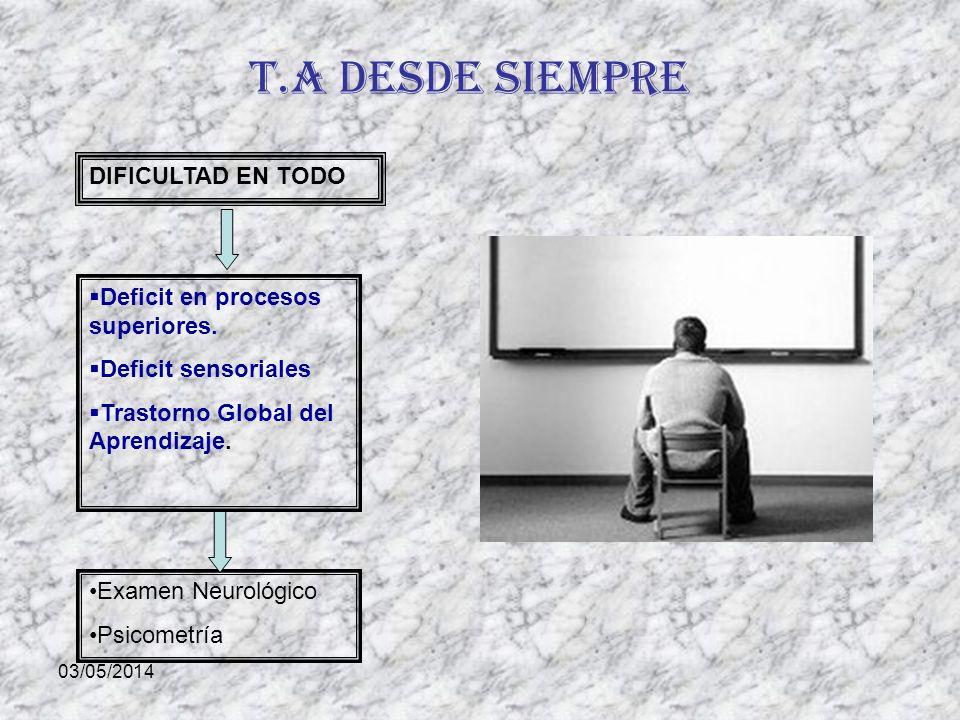 T.A desde siempre DIFICULTAD EN TODO Deficit en procesos superiores.
