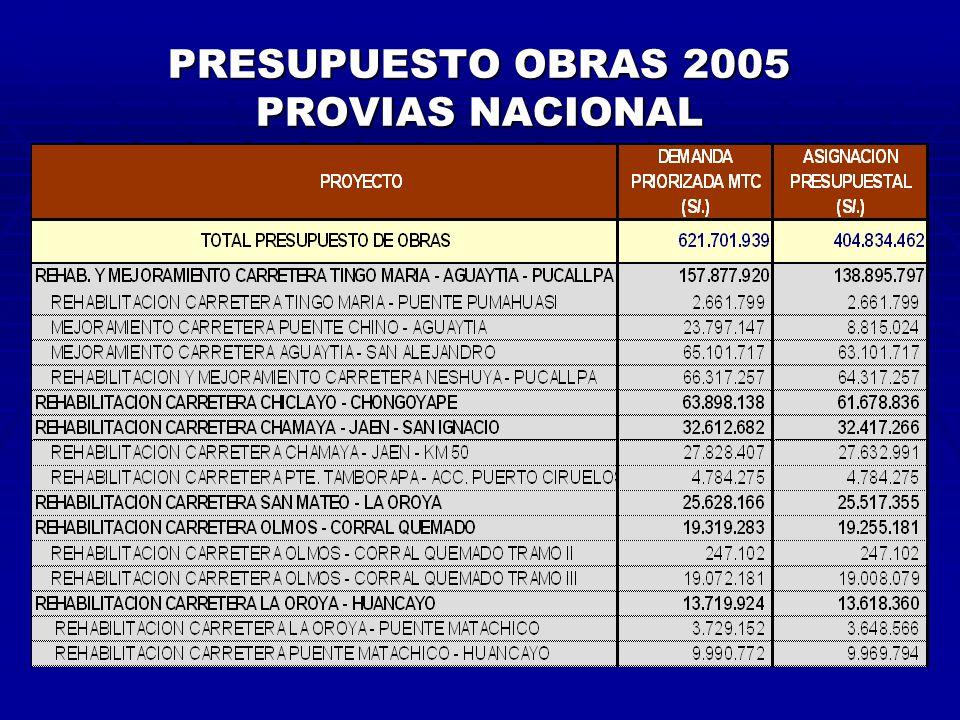 PRESUPUESTO OBRAS 2005 PROVIAS NACIONAL