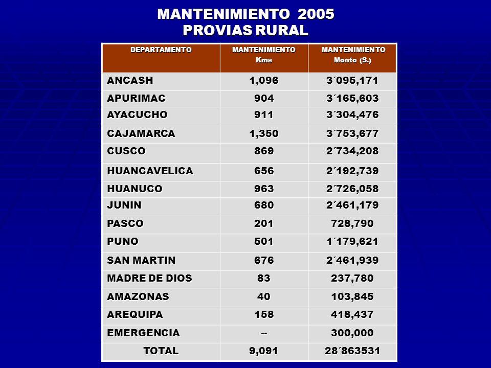 MANTENIMIENTO 2005 PROVIAS RURAL