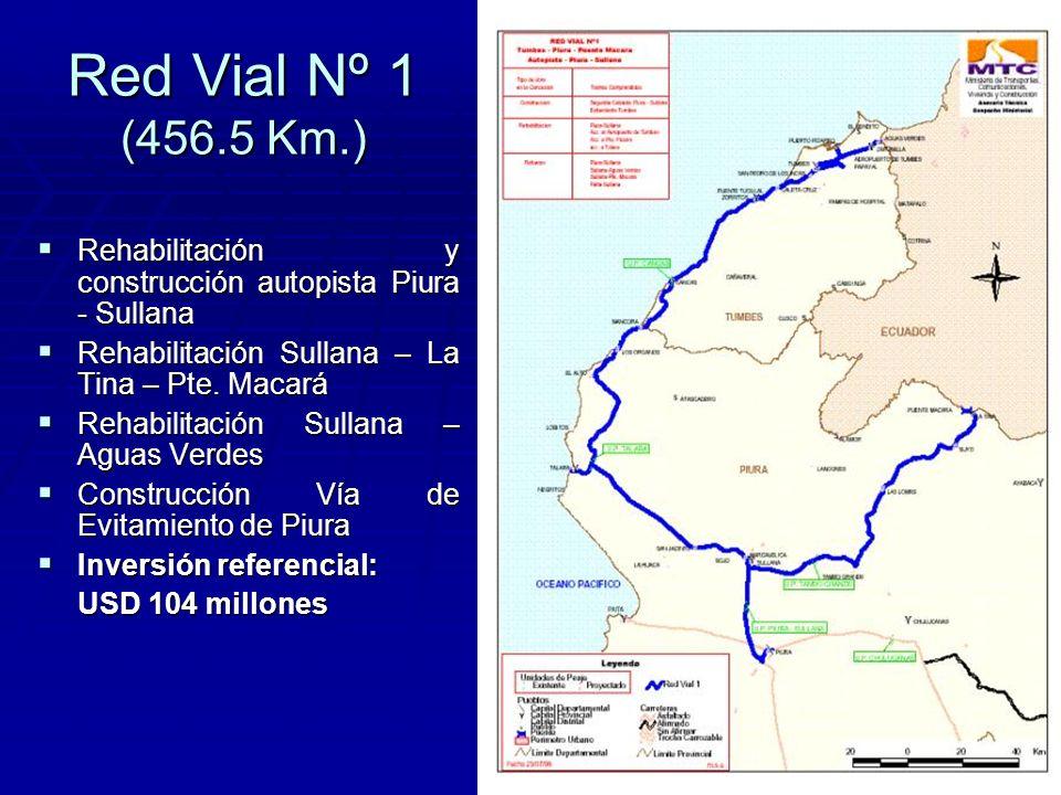 Red Vial Nº 1 (456.5 Km.) Rehabilitación y construcción autopista Piura - Sullana. Rehabilitación Sullana – La Tina – Pte. Macará.