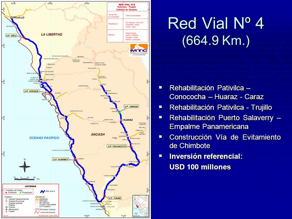 Red Vial Nº 4 (664.9 Km.) Rehabilitación Pativilca – Conococha – Huaraz - Caraz. Rehabilitación Pativilca - Trujillo.