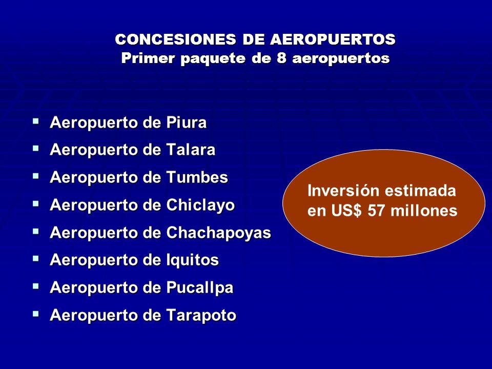 CONCESIONES DE AEROPUERTOS Primer paquete de 8 aeropuertos