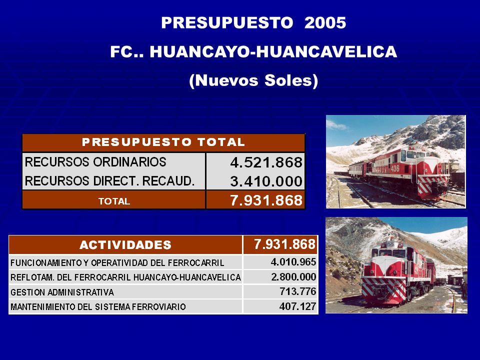 FC.. HUANCAYO-HUANCAVELICA