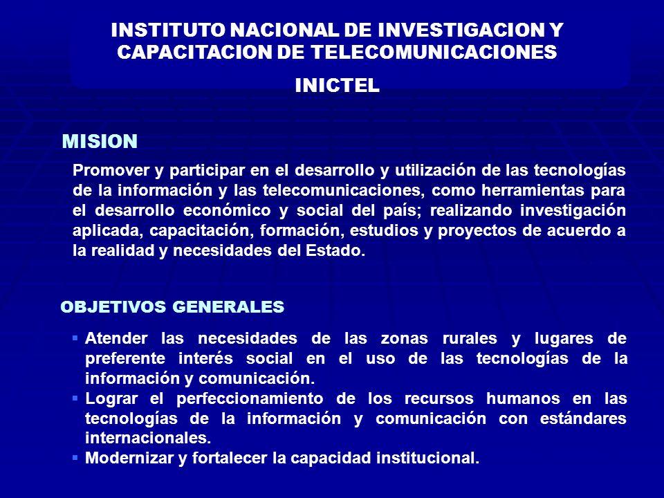 INSTITUTO NACIONAL DE INVESTIGACION Y CAPACITACION DE TELECOMUNICACIONES