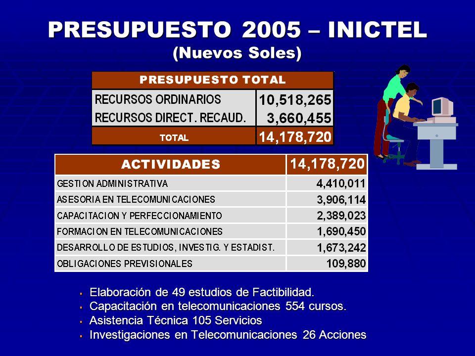 PRESUPUESTO 2005 – INICTEL (Nuevos Soles)