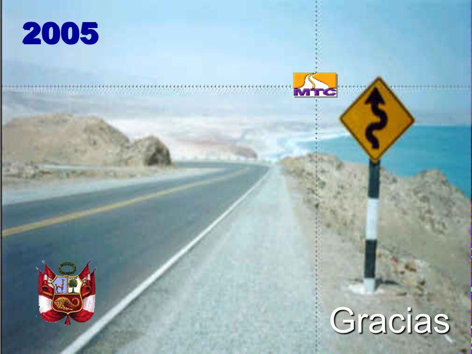 2005 Gracias