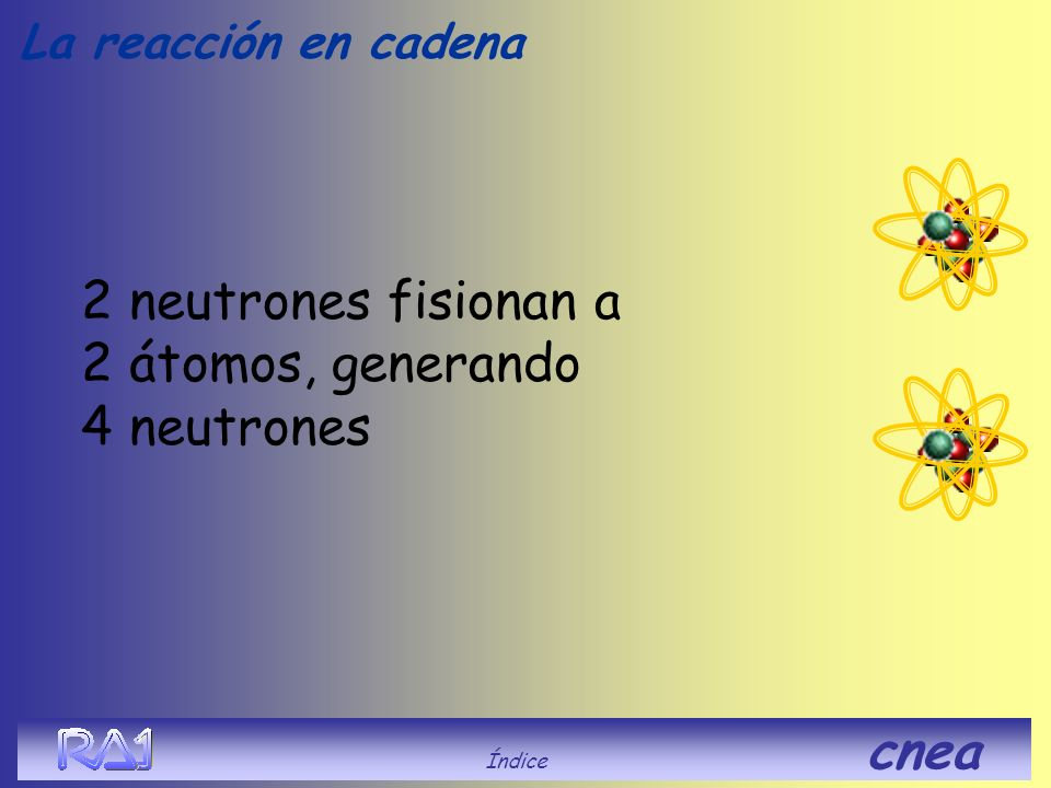 2 neutrones fisionan a 2 átomos, generando 4 neutrones