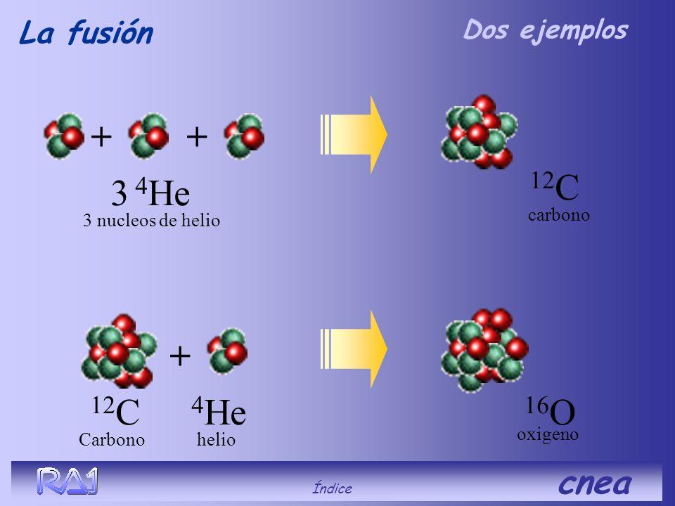 + + 12C 3 4He + 12C 4He 16O La fusión Dos ejemplos carbono