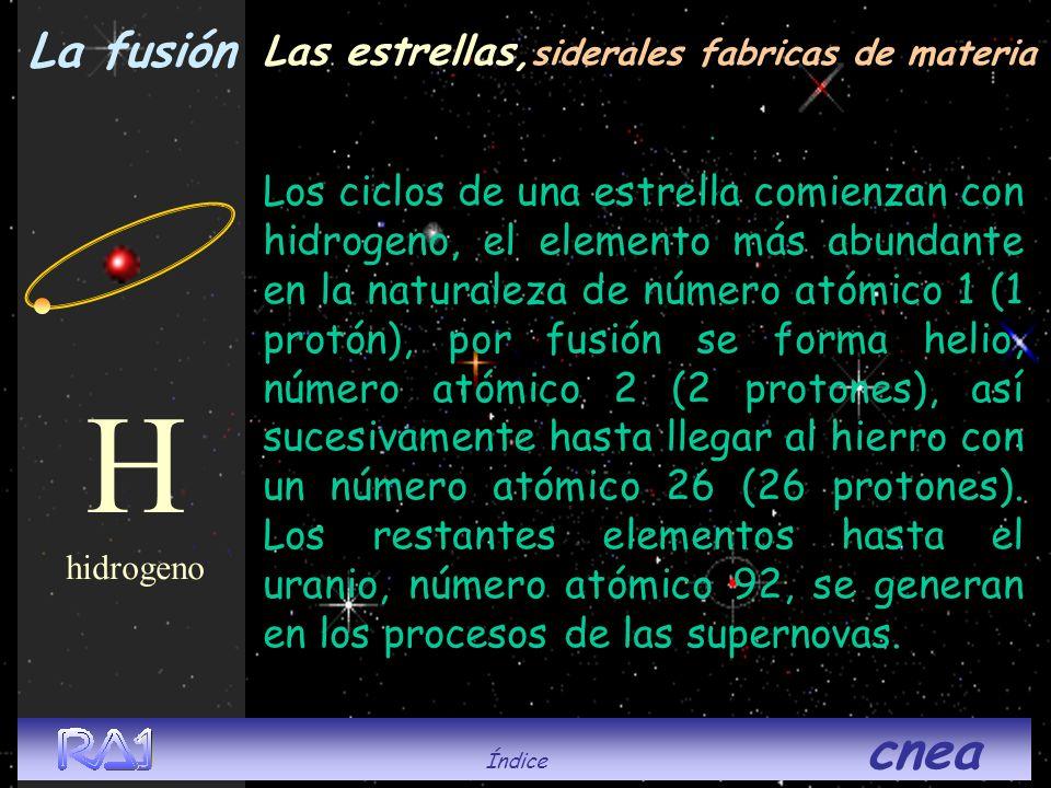 H hidrogeno La fusión Las estrellas,siderales fabricas de materia