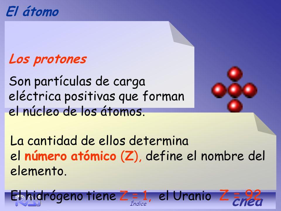 El hidrógeno tiene Z = 1, el Uranio Z = 92