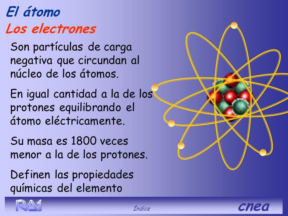 El átomo Los electrones