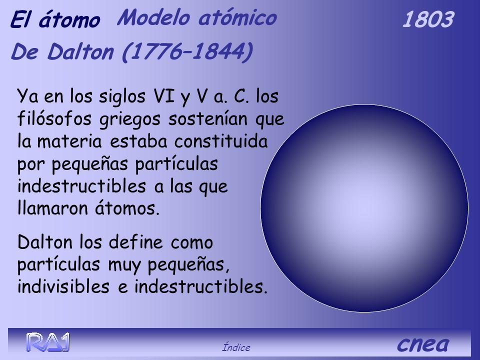 El átomo Modelo atómico 1803 De Dalton (1776–1844)