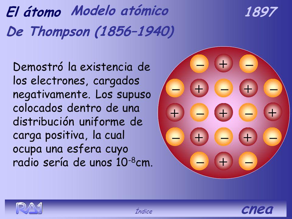 _ _ + _ _ _ + + _ _ + + + _ _ _ + + _ _ + El átomo Modelo atómico 1897