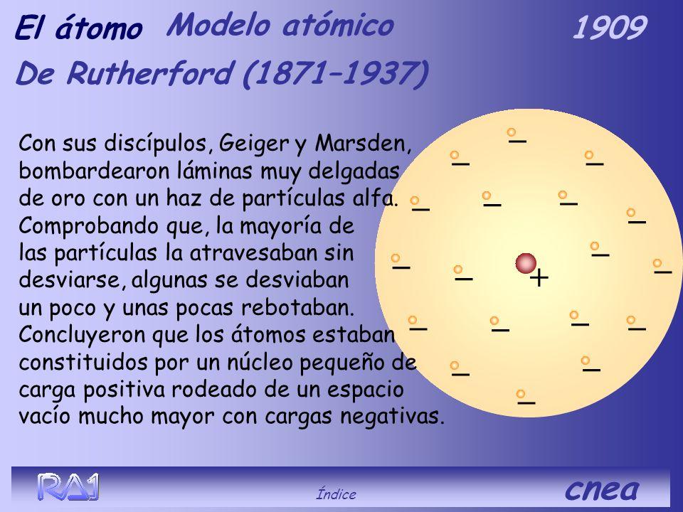 _ _ _ _ _ _ _ _ _ _ _ + _ _ _ _ _ _ _ El átomo Modelo atómico 1909