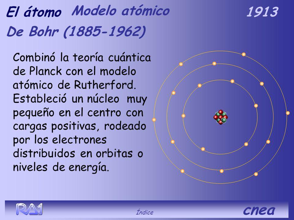 El átomo Modelo atómico 1913 De Bohr (1885-1962)